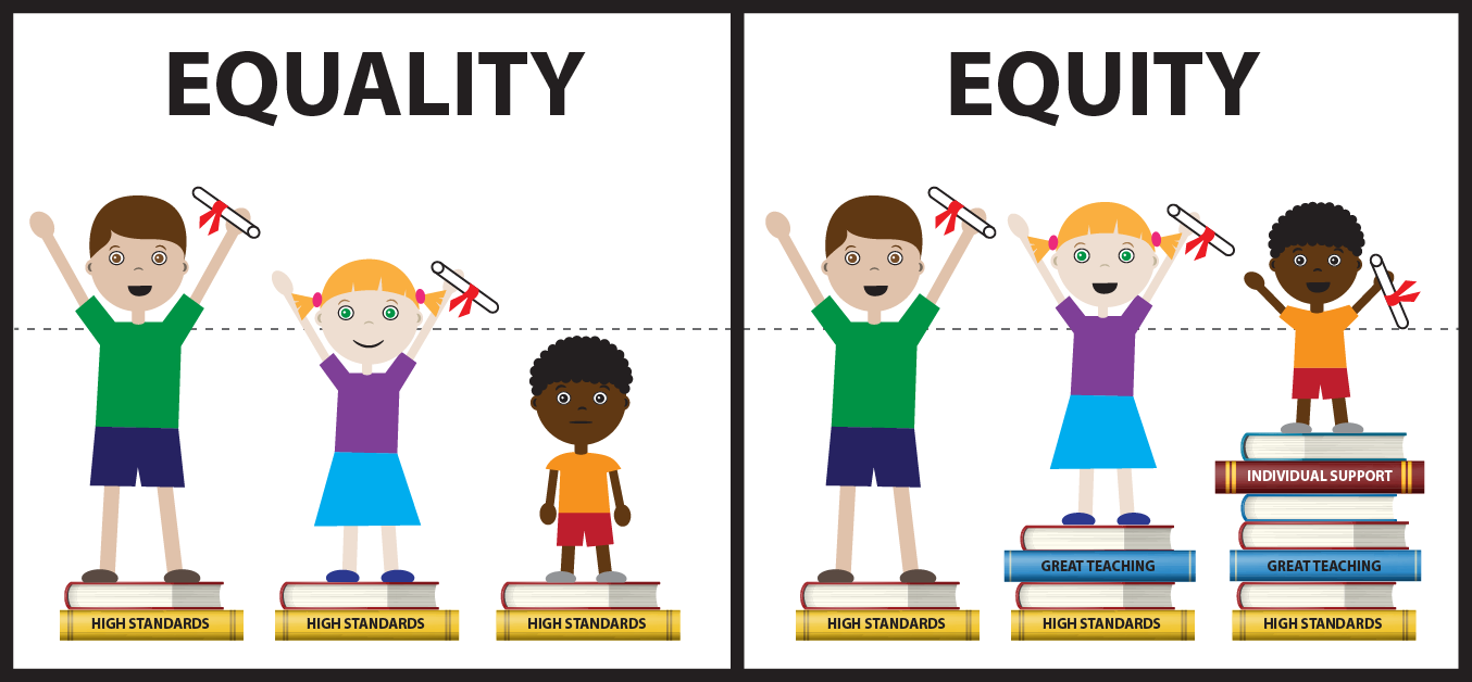 Definitions - Whites For Racial Equity